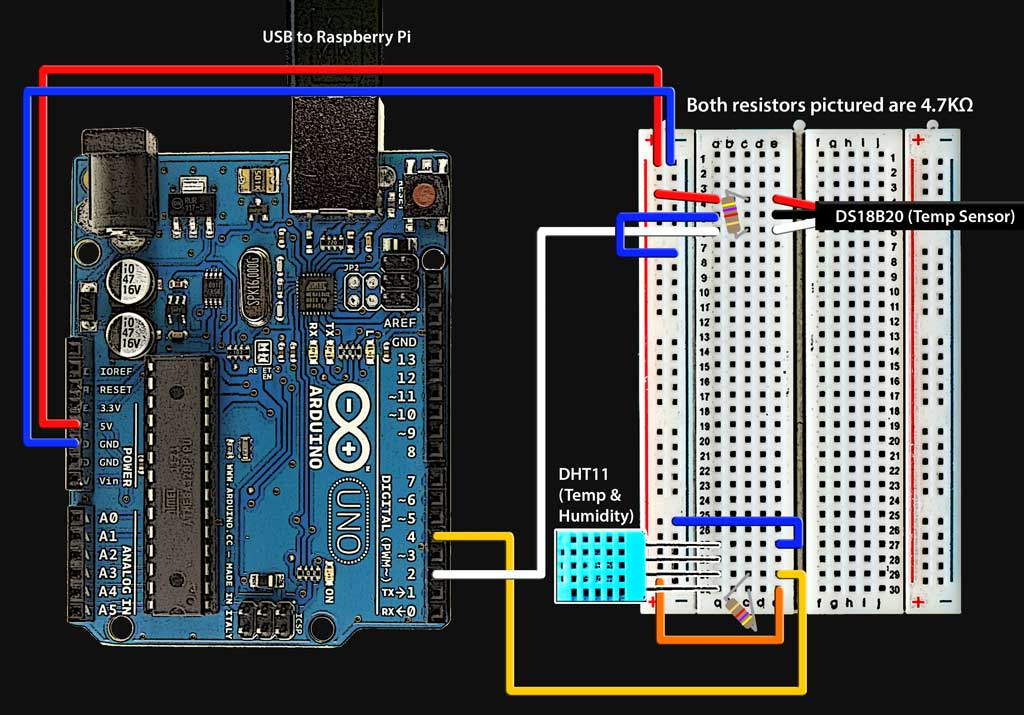 Arduino connected to the DHT11 & DS18B20 Temp Sensors